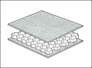 sandwich Nomex_carbonfiber